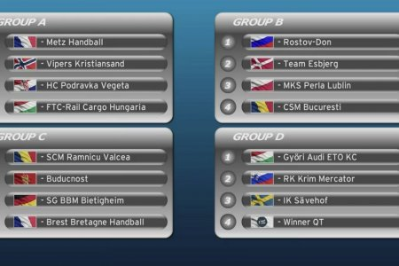 Our opponents in the CL group phase has been drawn